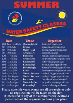 Water Safety Classes 2021